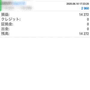 Du-R 【only win 自動売買FX】結果 & Du-R_PinPointサイン 6/19