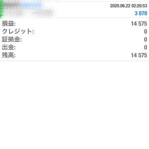 Du-R 【only win 自動売買FX】結果 & Du-R_PinPointサイン 6/23