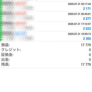 Du-R 【only win 自動売買FX】結果 & Du-R_PinPointサイン 8/1