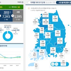 韓国も新型コロナワクチン接種がついに始まった!2月の韓国のコロナの感染状況は?