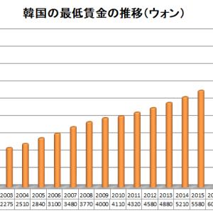 こんな日本に誰がした?暮らしにくくなり魅力を失っていく日本