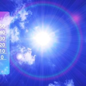 台風のあとは猛暑日!エアコンがあれば良いけれど...