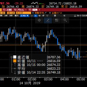 【株式】習近平の押し切りで米中貿易協議は中国に軍配!トランプのTwitter砲で押したところは拾いたい!