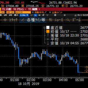 【株式】NYダウの下げはボーイング、J&Jと日経先物は看過
