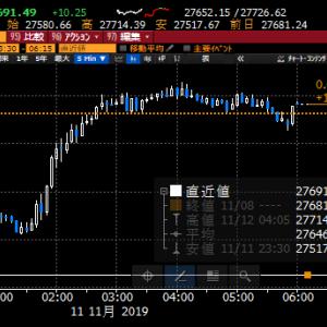 【株式】香港情勢を嫌気も徐々に戻し、基調は変わらず