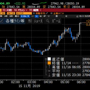 【株式】米中貿易協議進展期待でNY最高値、東京も今週は仕切り直して高値トライ