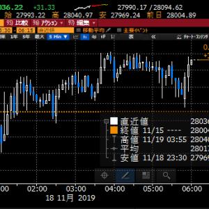 【株式】米中貿易交渉の見方区々で方向感乏しいもののNYは最高値、東京は円高気味で指数は上値限定的