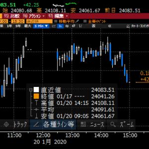 【株式投資】NY市場にキャッチアップか、NYが息切れか、見極めが難しい状況が継続