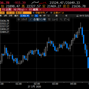【株式投資】先週で目先の戻しは完了、感染拡大止まらず、日本も追随の雰囲気で