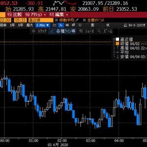 【株式投資】緊急事態宣言がようやく発令、押し目は向かいたい