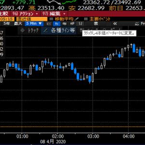 【株式投資】日本の新型コロナ感染不安はこれからだけど金は天下の回りもので投資では悲観には距離を置いて
