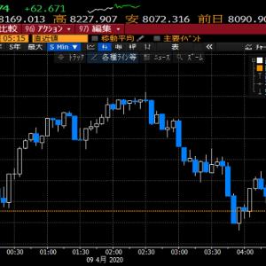 【株式投資】ダウ上昇もハイテク、原油下落と日本株にはイマイチの状況