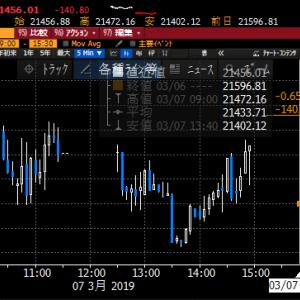 【株式】ルネサスエレクトロニクスの生産休止はネガティブですね~