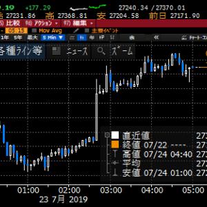 【株式】ハイテク株高で世界的ブル相場に