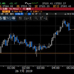 【株式】FOMC、0.25%利下げで織り込み済み、注目はパウエルさんの発言