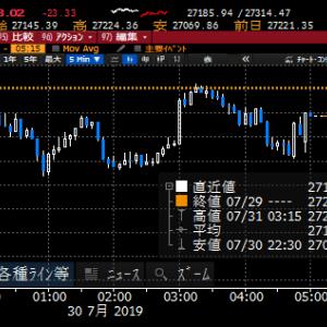 【株式】FOMC、米中貿易交渉と様子見の理由に事欠かないがCME日経の軟調さが気にかかる...