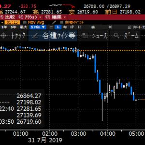 【株式】予想通りの0.25%利下げもそのあとの発言がダメ過ぎて