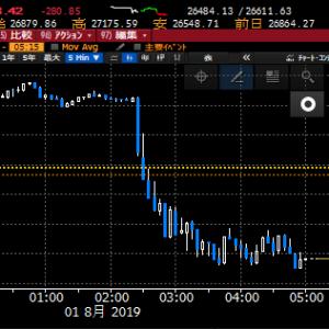 【株式】トランプ、追加関税実施表明で二日連続の急落もちょっと過剰反応じゃないの?