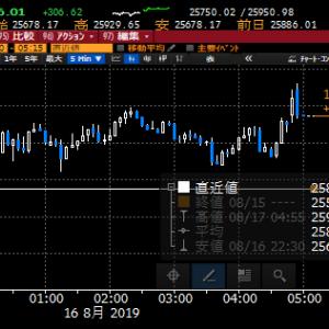 【株式】滑り出し良さそうなお盆明けも、ロング継続も細かく、機動的な運用を