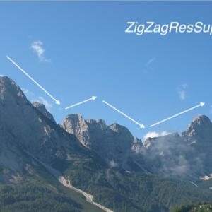 ZigZag応用インジケータ!意識されているサポート|レジスタンスラインを簡単見分け