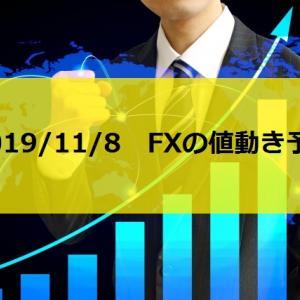 2019/11/8FX値動き予想【ドル円、豪ドル円】