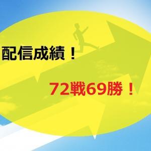 【2020.6/21~】FX無料配信サービス配信結果【72戦69勝】