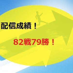 【2020.7/6~】FX無料配信サービス配信結果【82戦79勝】