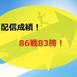【2020.7/27~】FX無料配信サービス配信結果【86戦83勝】