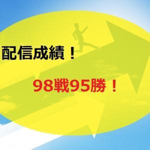 【2020.9/7~】FX無料配信サービス配信結果【98戦95勝】