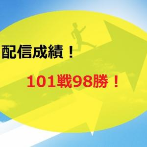 【2020.9/14~9/21~】FX無料配信サービス配信結果【101戦98勝】