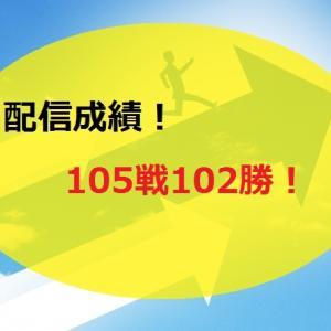 【2020.9/28~】FX無料配信サービス配信結果【105戦102勝】