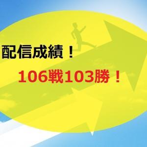 【2020.10/5~】FX無料配信サービス配信結果【106戦103勝】