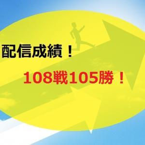 【2020.10/12~】FX無料配信サービス配信結果【106戦103勝】