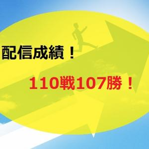 【2020.10/19~】FX無料配信サービス配信結果【110戦107勝】
