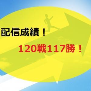 【2020.11/16~】FX無料配信サービス配信結果【120戦117勝】