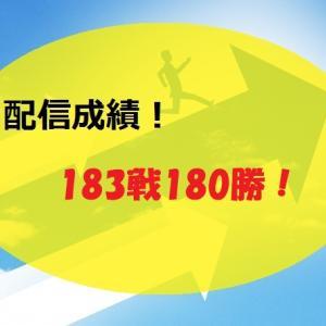 【2021.7/12~】FX無料配信サービス配信結果【183戦180勝】