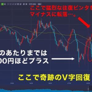 【GMOクリック証券CFD】超ラッキーな展開で1000円プラスになりました~間違いだらけの投資日記~【11/23】