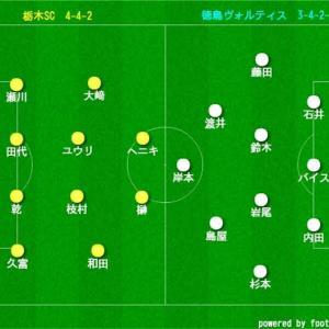 J2 第35節 栃木SC vs 徳島ヴォルティス プレビュー(ココグリ掲載用)