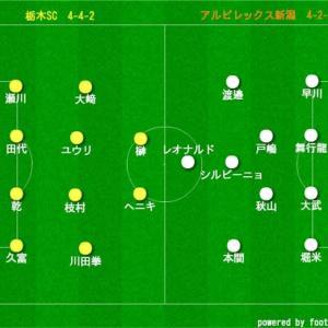J2 第39節 栃木SC vs アルビレックス新潟 プレビュー(ココグリ掲載用)