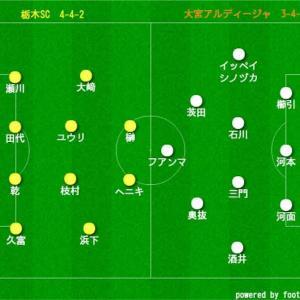 J2 第40節 栃木SC vs 大宮アルディージャ プレビュー(ココグリ掲載用)