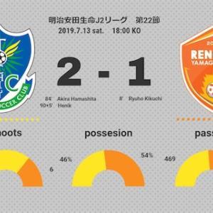 【勝利への執念がもたらした逆転劇】J2 第22節 栃木SC vs レノファ山口FC(〇2-1)