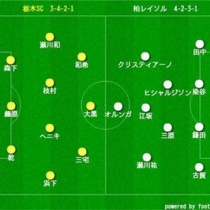 【好機を仕留め切れず、個のクオリティに屈す】J2 第24節 栃木SC vs 柏レイソル(●1-2)