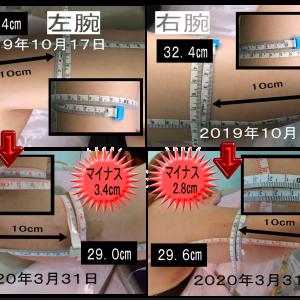 RENEスパ式「自宅でできる簡単トレーニング」♡♡ 今日は二の腕編ですよ〰!!