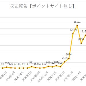 ブログアフィリエイト収支報告 25ヶ月目の収入を公開!2020年10月