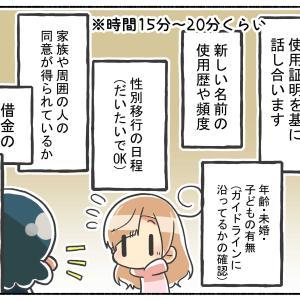 改名エピソード/聞き取り調査