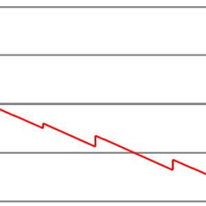 【悪魔城ドラキュラLoS】島全台456確定!しかし投資が止まる気がしない!ー後編