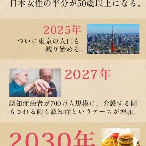 数十年後の日本がヤバすぎる件www  #まとめっち #日本 #ヤバい