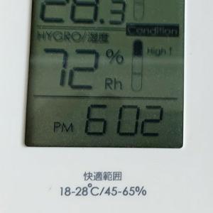 高湿度事件①💢💢〈231日目〉