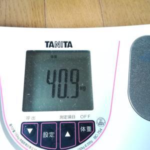 今朝の体重〜