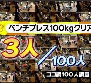 週5で筋トレしてベンチプレス100kg挙げられるようになった結果